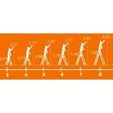 Scale uso domestico Tubesca